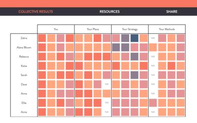 Enrol Yourself: Heatmap in Action
