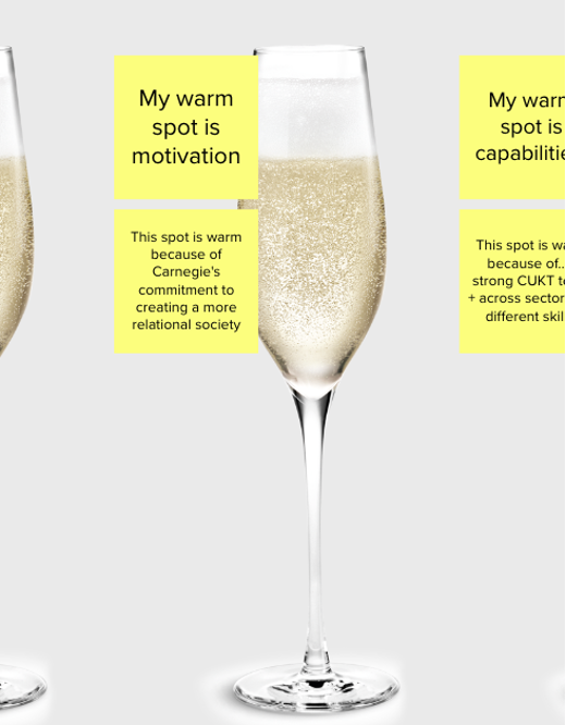 Image of a class of champagne with a post it not on top